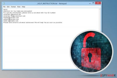 Ransom note by System CryptoMix