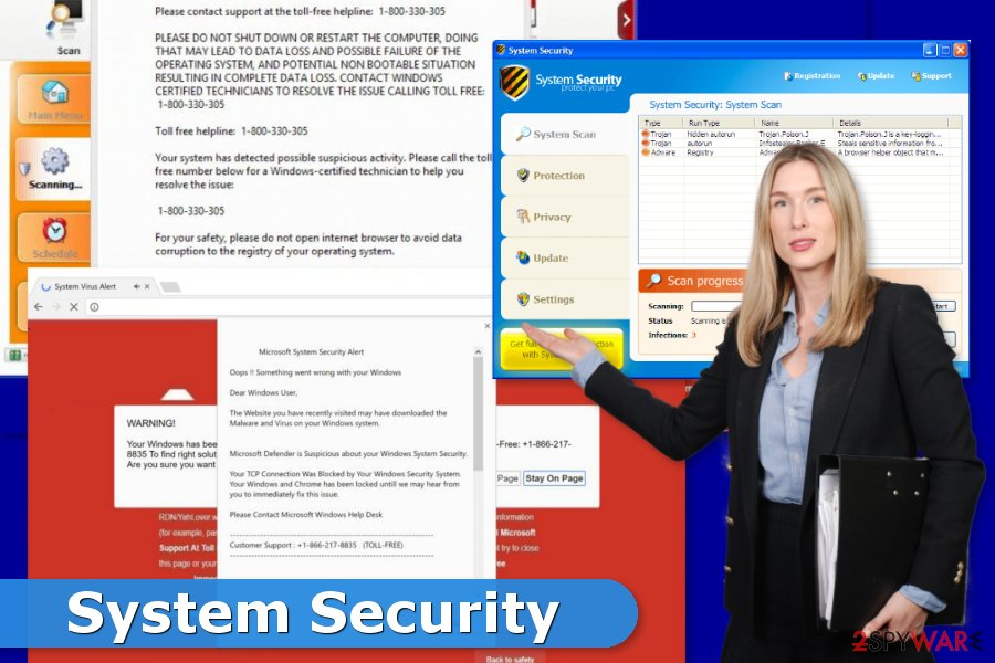 The picture of System Security