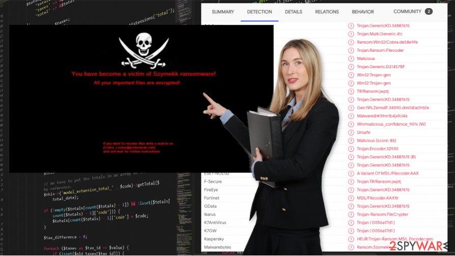 Szymekk ransomware virus