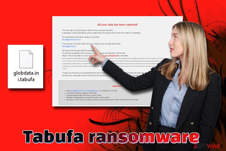 Tabufa ransomware virus