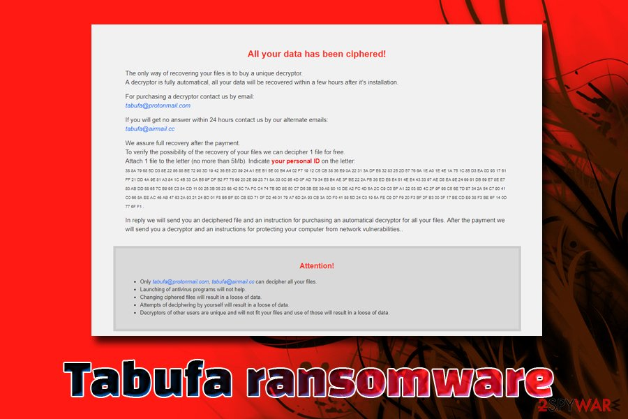 Tabufa ransomware