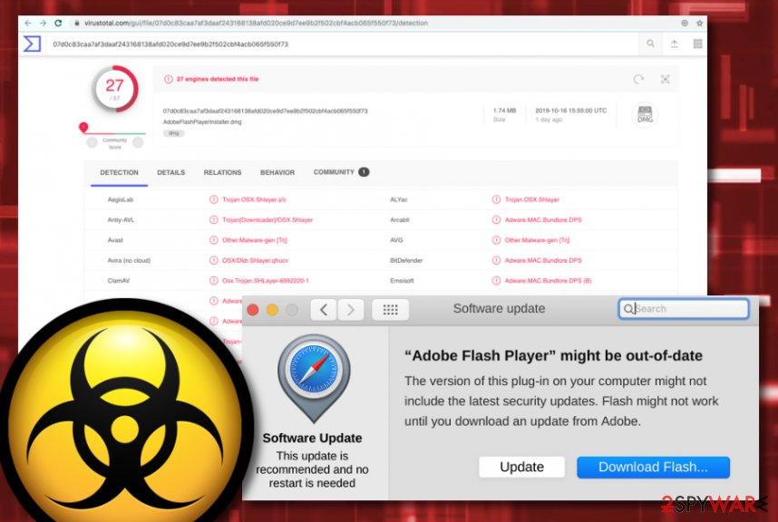 Tarmac malware