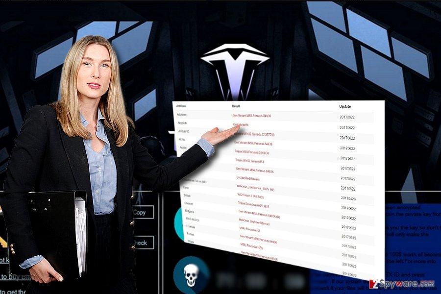 Teslaware example