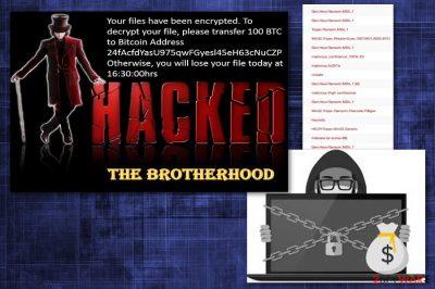 The Brotherhood ransomware virus