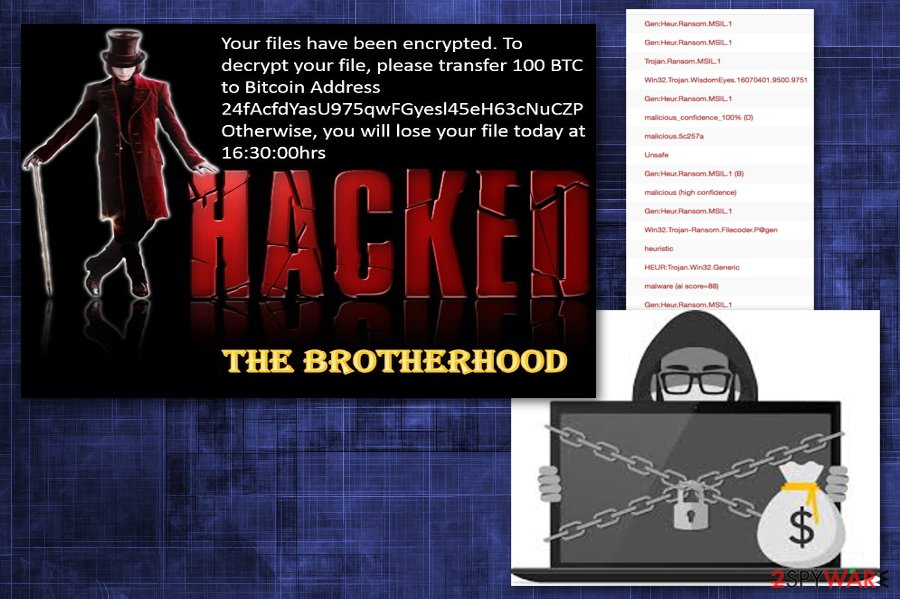 The Brotherhood ransomware virus