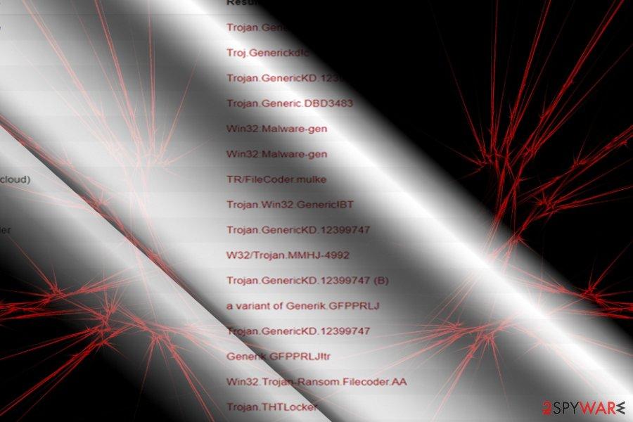 The screenhot of THTLocker alternative names
