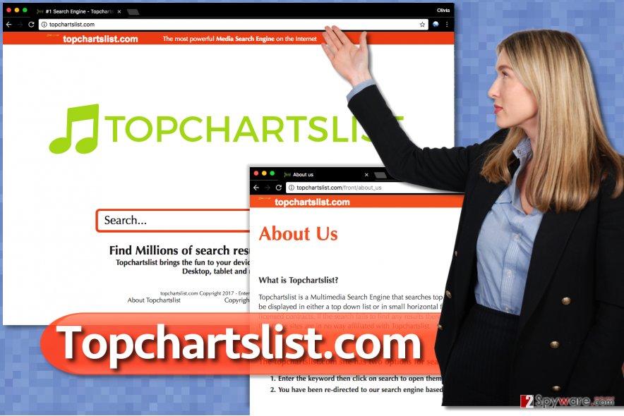 Topchartslist.com hijack