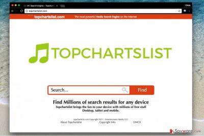 Topchartslist.com virus