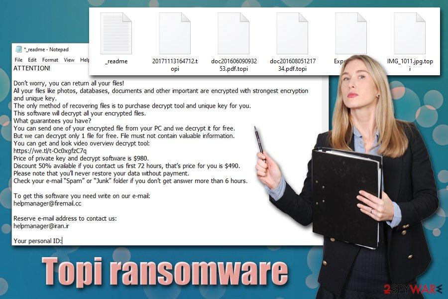 Topi ransomware virus