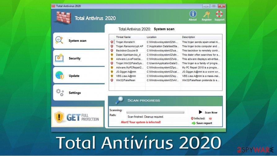 Total Antivirus 2020