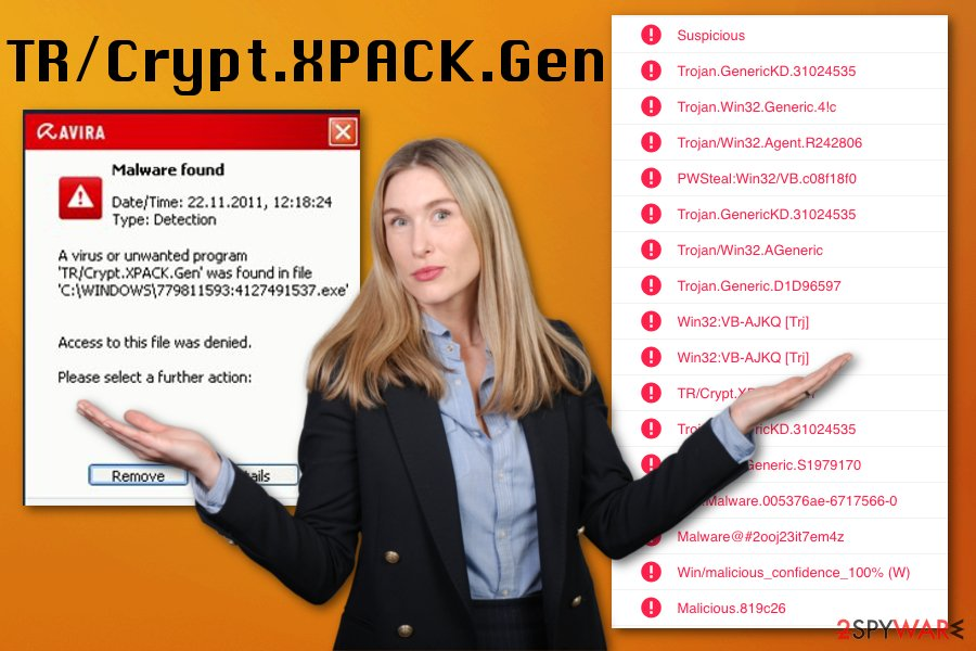 TR/Crypt.XPACK.Gen