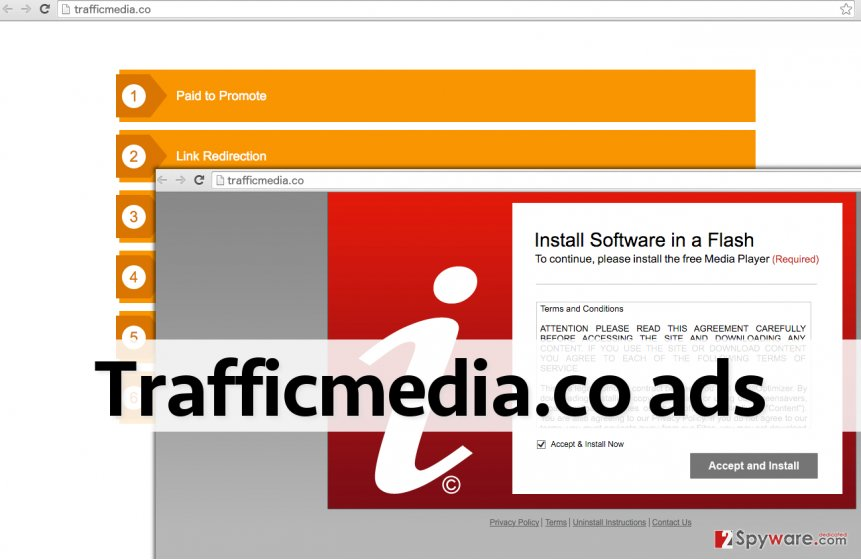 Trafficmedia.co ads are extremely annoying