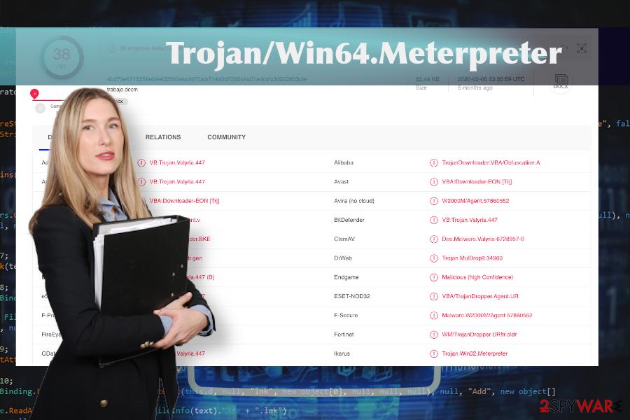 Trojan/Win64.Meterpreter virus