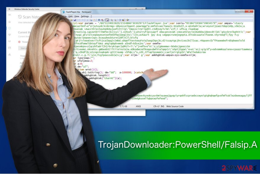The illustration of TrojanDownloader:PowerShell/Falsip.A and its script