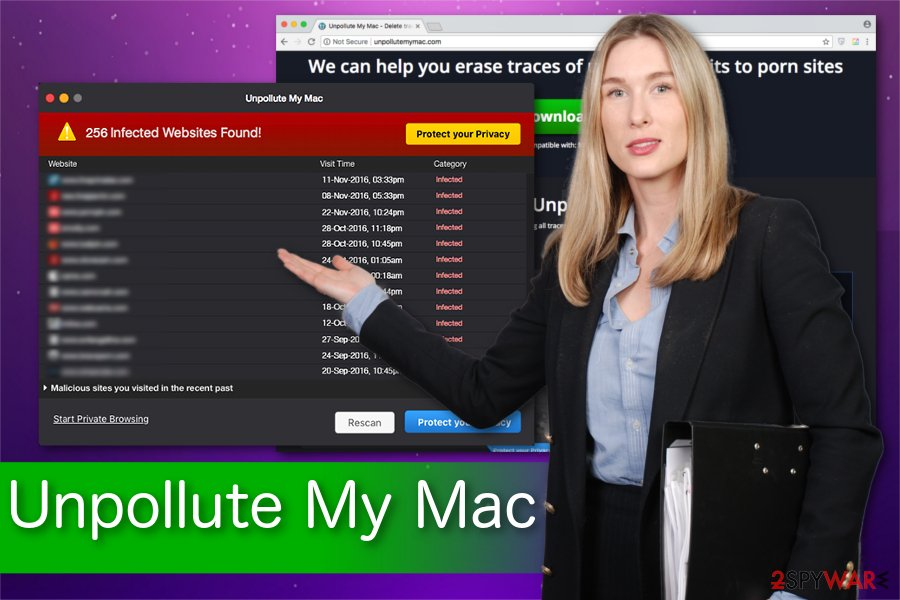 Unpollute My Mac virus