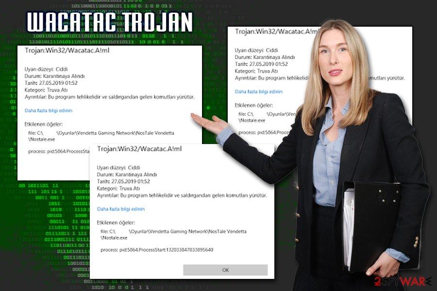 Wacatac virus
