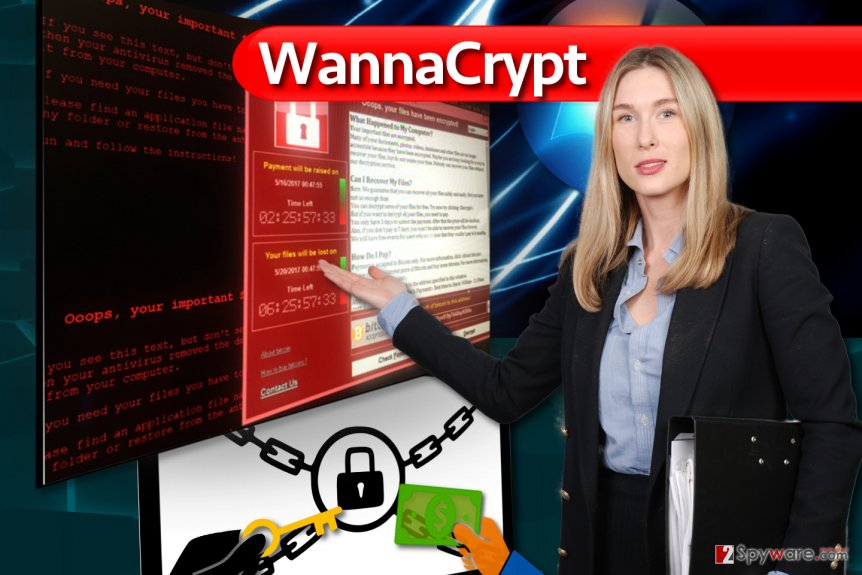 WannaCrypt virus