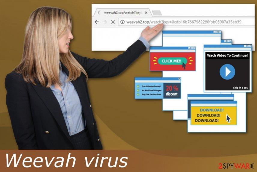 Weevah virus