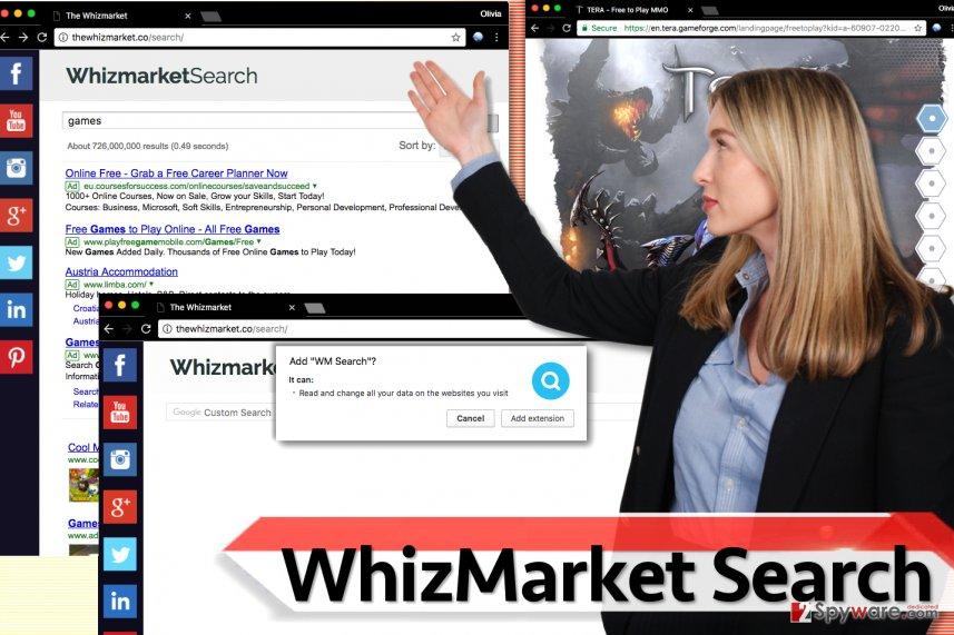WhizMarket virus