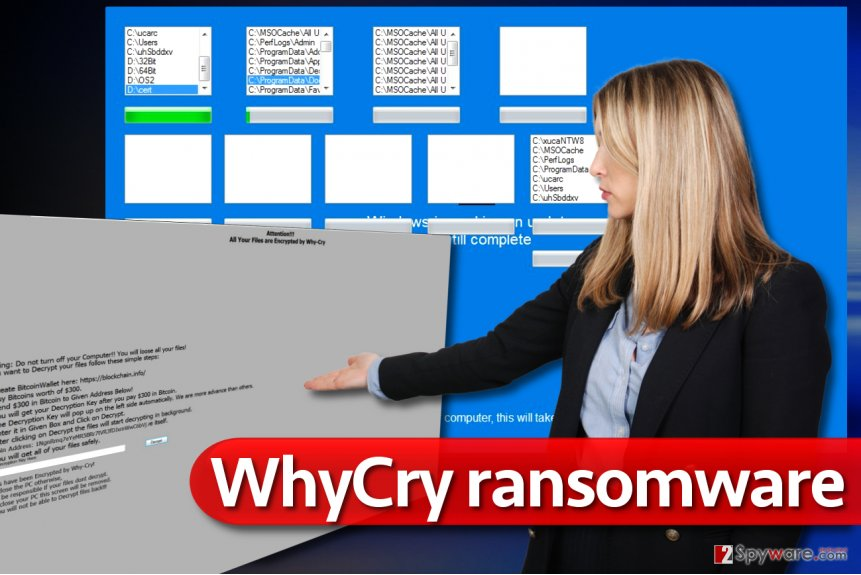 WhyCry malware
