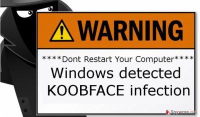 Image of the Windows Detected Koobface Infection virus