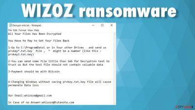 Wizoz ransomware
