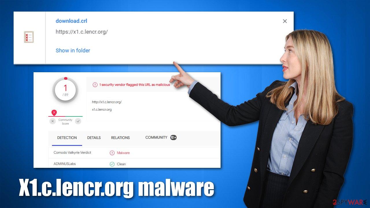 X1.c.lencr.org malware