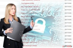 x1881 ransomware virus