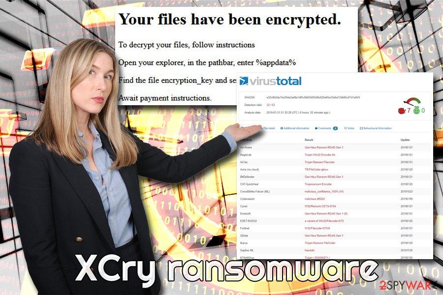 XCry ransomware virus