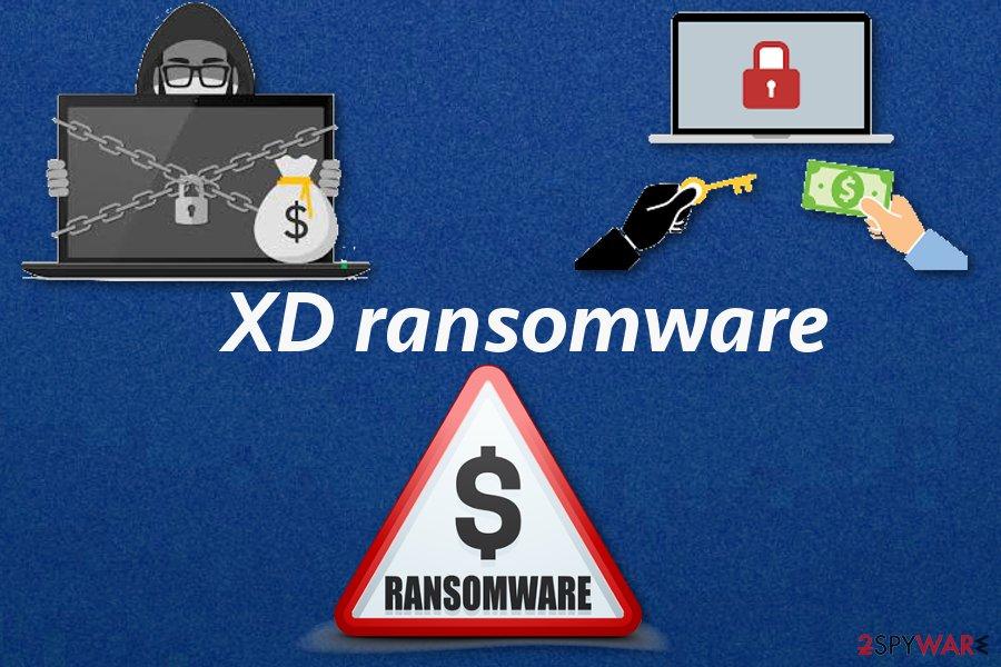 XD ransomware virus