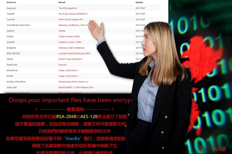 The screenshot of XiaoBa ransom note