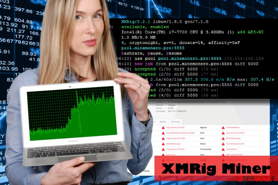 XMRig malware exploits CPU resources