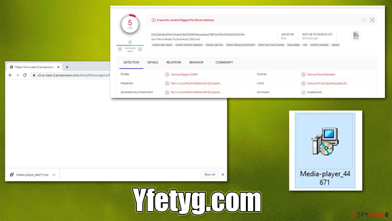 Yfetyg.com downloads
