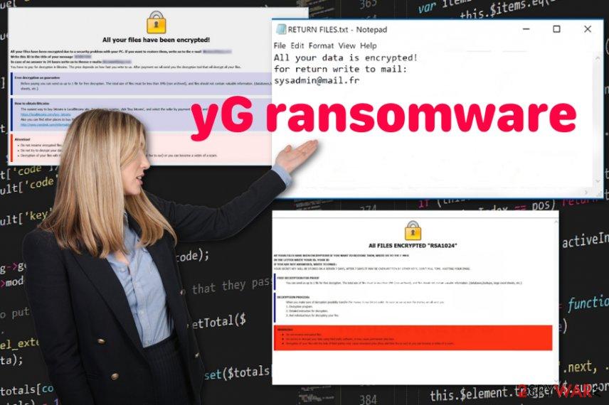 yG ransomware virus