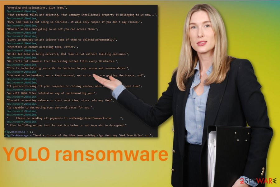 YOLO ransomware virus