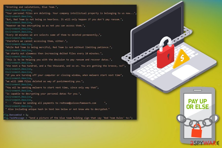 YOLO ransomware