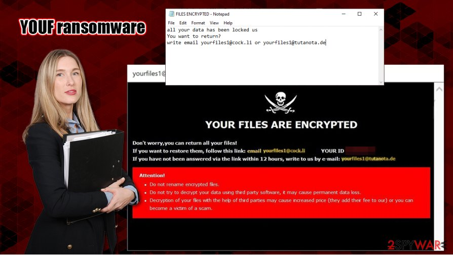 YOUF ransomware virus