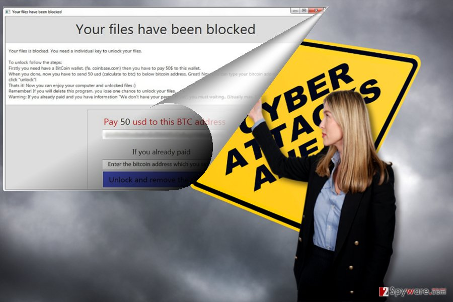 "The image displaying ""Your files have been blocked"" malware"
