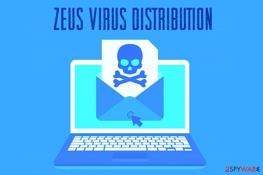 Zeus virus distribution