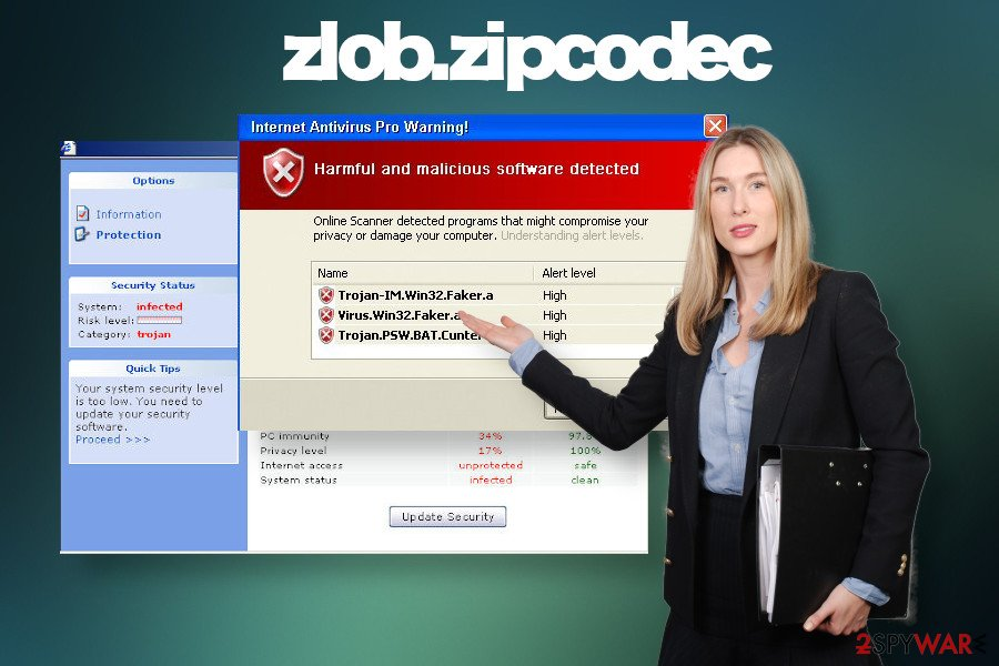 zlob.zipcodec detection