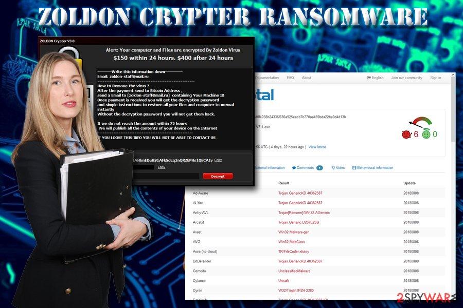 Zoldon Crypter virus