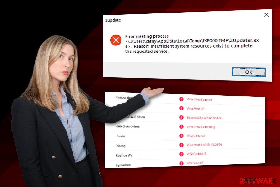ZUpdater.exe virus